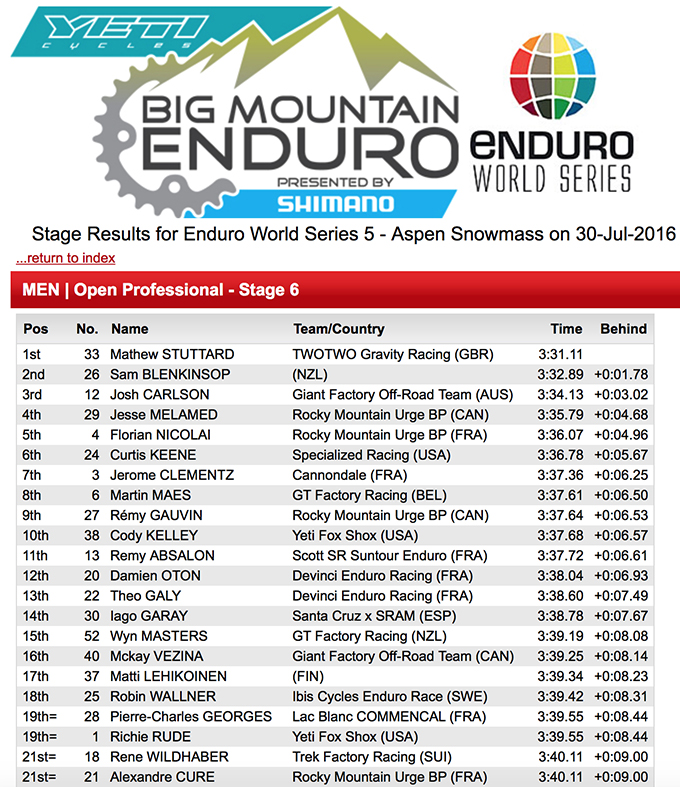 EWS.Results.Stage6